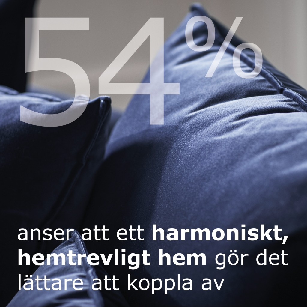 Survey_home_in_harmony.ikea.2017.stockholm