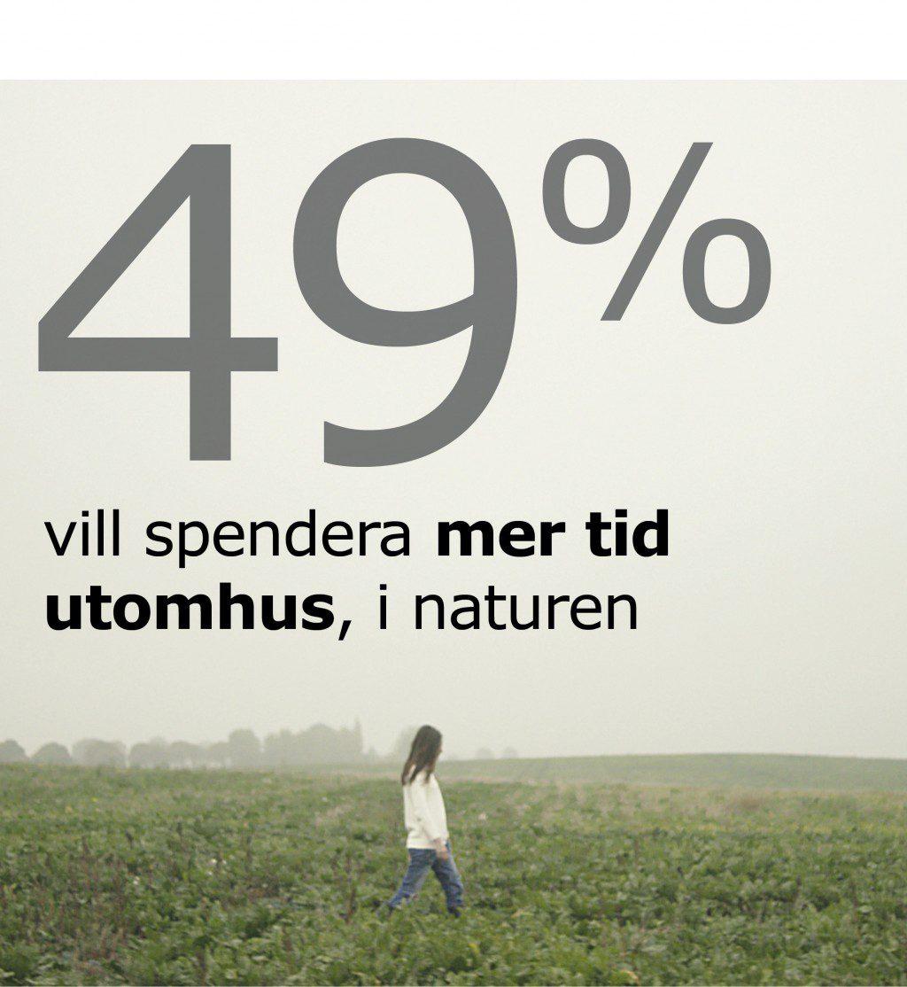 Survey_nature.ikea.stockholm.2017.lovely